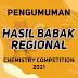PENGUMUMAN HASIL BABAK REGIONAL CeC 2021