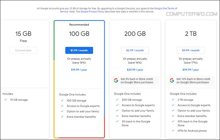 كيف تحصل على 100GB أو ربما 1024GB مجاناً من التخزين السحابي 151622983_2895952430692350_6894405040998552476_n