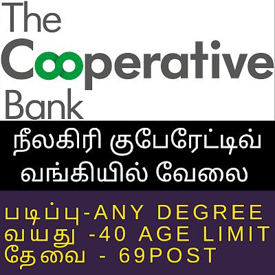 Nilgiri Cooperative Bank Jobs 2020