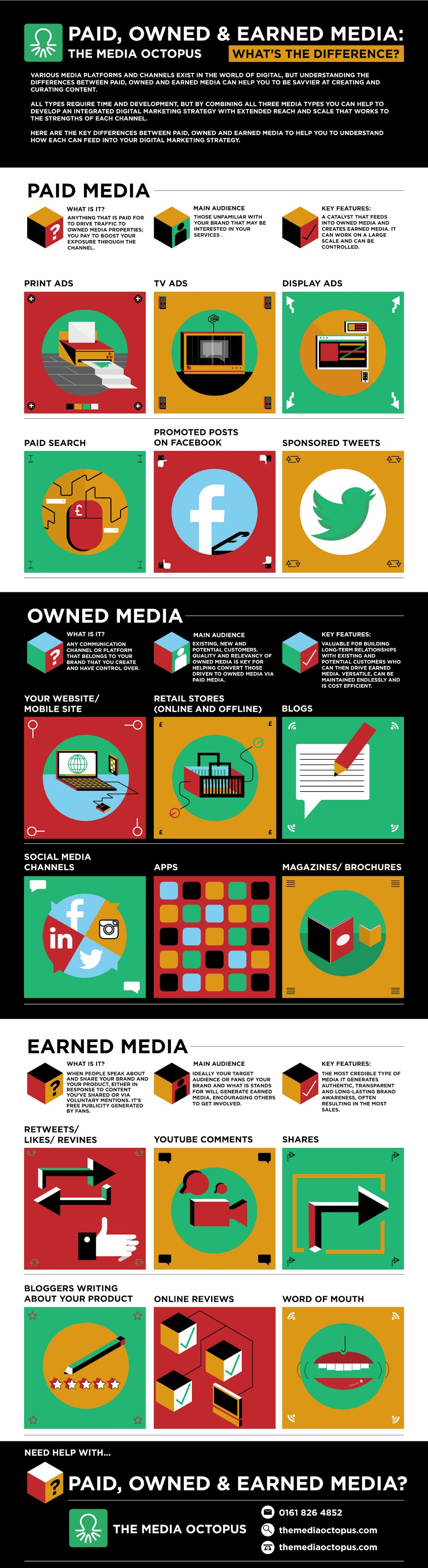 #DigitalMarketing - The Difference Between Paid, Owned And Earned Media - #infographic #internetmarketing #socialmedia #content