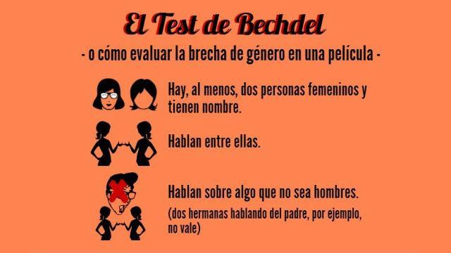 Test de Bechdel,