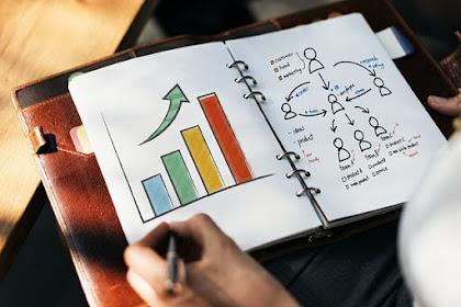 3 Keuntungan Menggunakan Internet Marketing dalam Perusahaan