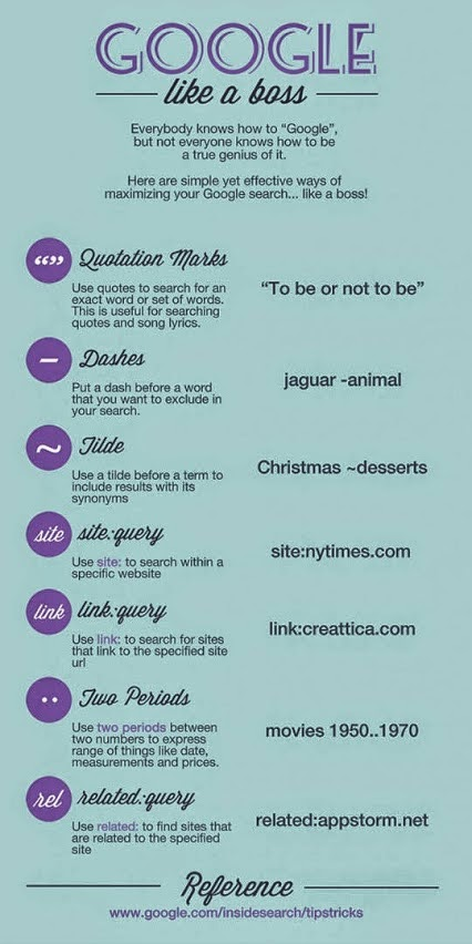 How To Use Google Search Like A Boss: Tips And Tricks