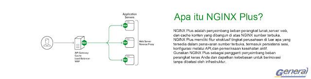 Load Balance Kominfo NGINX Plus terbaru