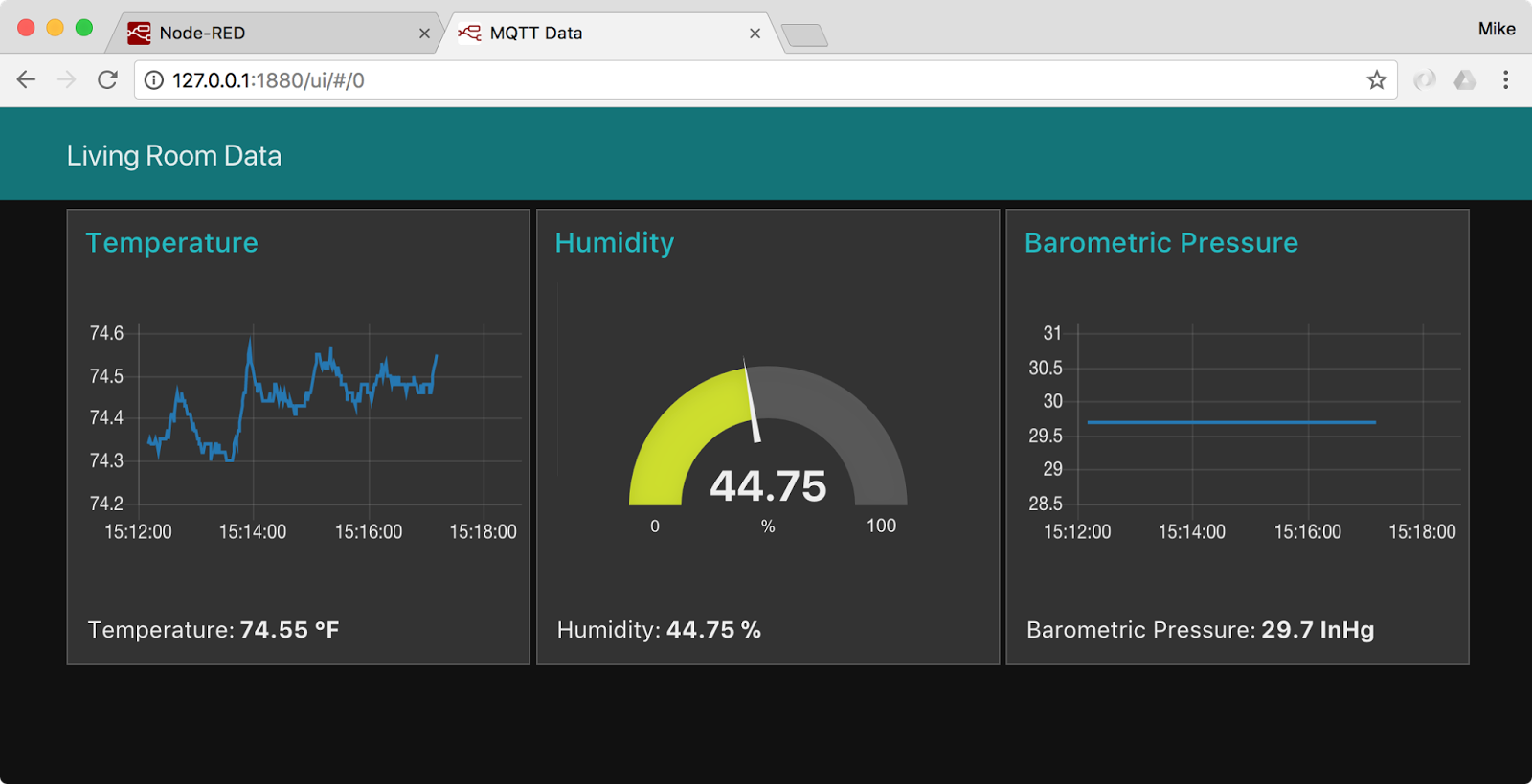 Patriot Geek: Node-RED: Displaying MQTT Data in a Dashboard