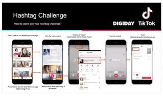 iklan-tiktok-tantangan-hastag