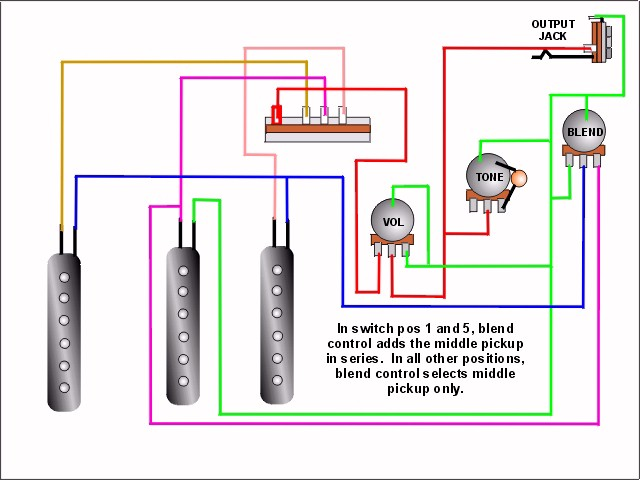 wiring diagram for les paul style guitar canine eye fender stratocaster – powerking.co