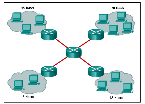CCNA 2 v7.0 Modules 1 – 4 Exam Answers p23