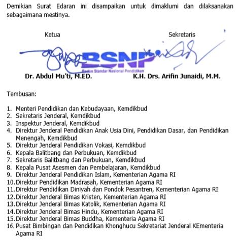 Download Surat Edaran BSNP Tentang Pelaksanaan UN 2020 Terkait Virus Corona/Covid-19