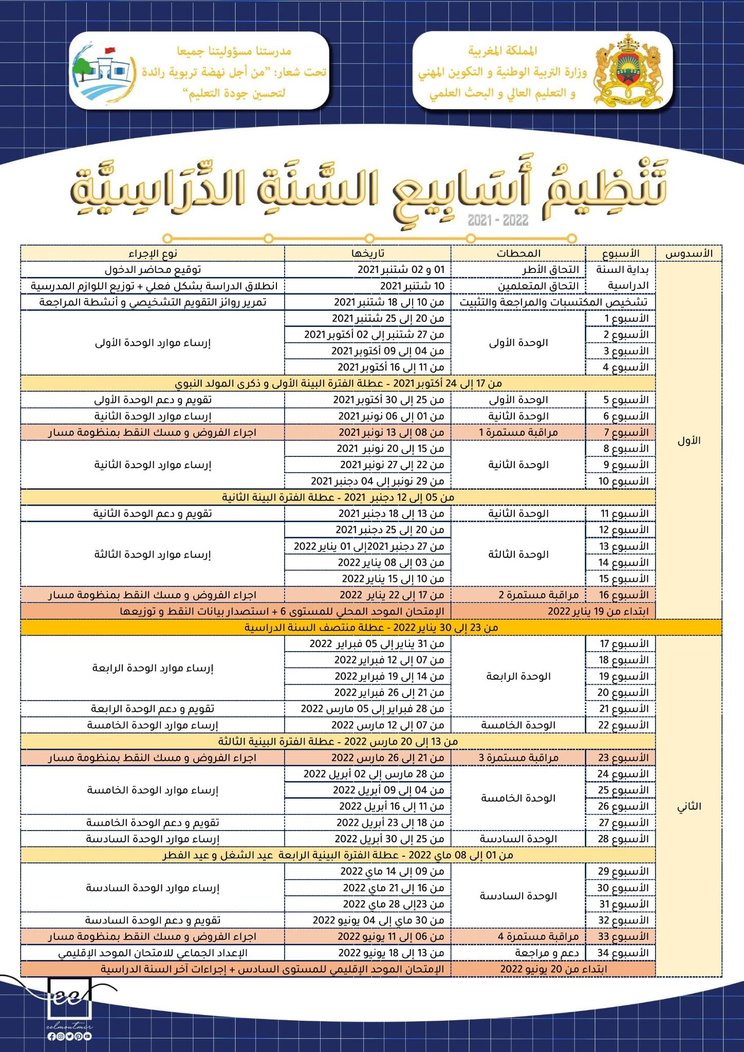 تنظيم أسابيع السنة الدراسية 2021 - 2022
