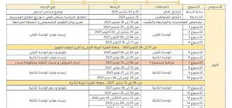 جدول تنظيم أسابيع  السنة الدراسية 2021 - 2022 بالسلك الابتدائي