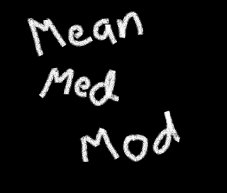 Mean, Median, Modus, dan Rentang.