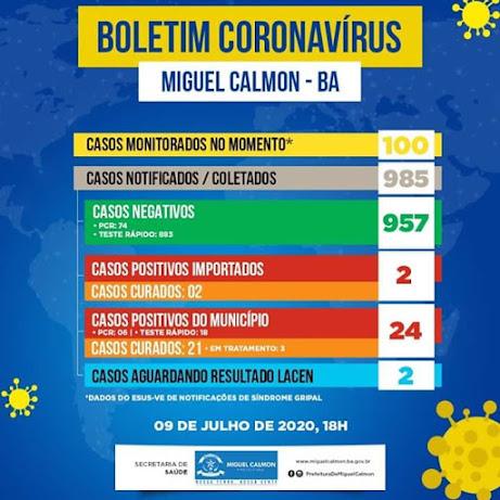 Miguel Calmon: Prefeitura divulga boletim atualizado com 21 pessoas recuperadas e 03 em tratamento – confira os números
