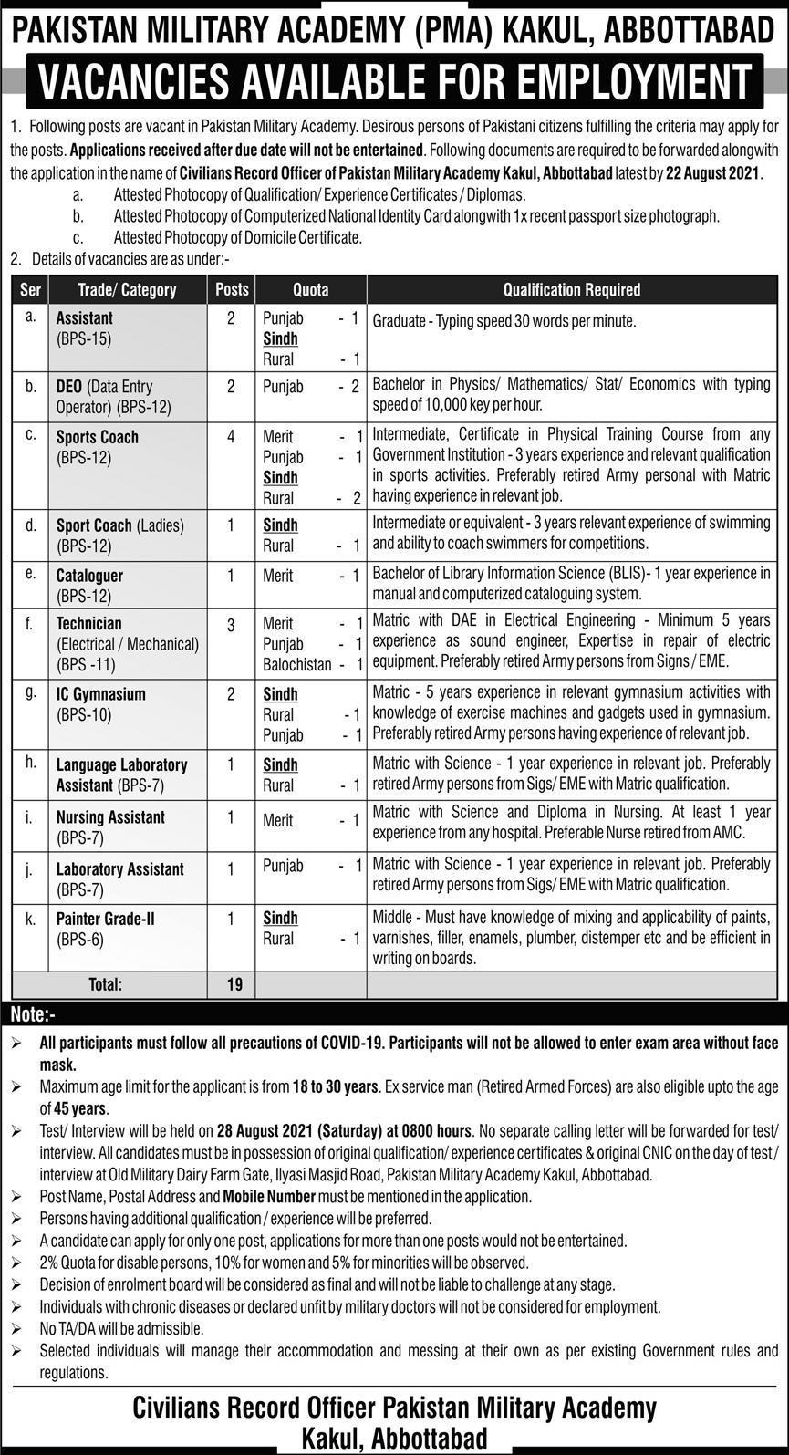 Pakistan Military Academy PMA Kakul Jobs August 2021
