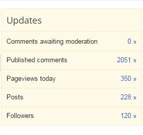 Cara Melihat Berapa Banyak Peningkatan Trafik Pada Blog Kita #Menu Overview