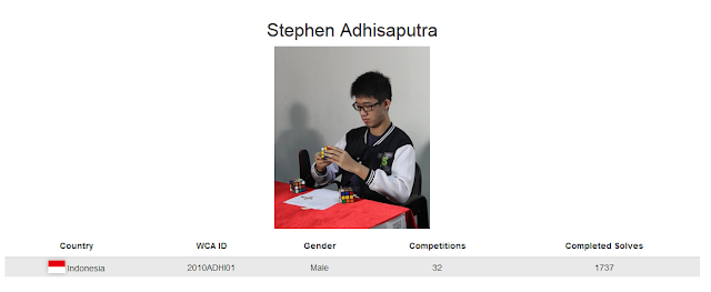 Profile akun WCA Stephen Adhisaputra yang merupakan peringkat ke 3 dalam menyelesaikan rubik dengan gerakan sedikit mungkin
