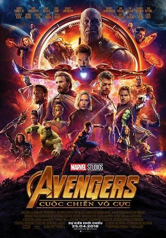 Biệt Đội Siêu Anh Hùng: Cuộc Chiến Vô Cực - Avengers: Infinity War