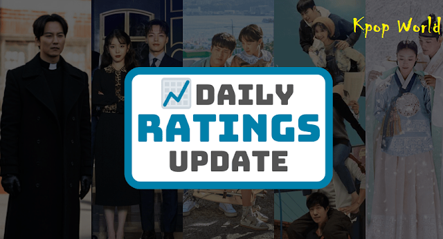 april korean dramas ratings