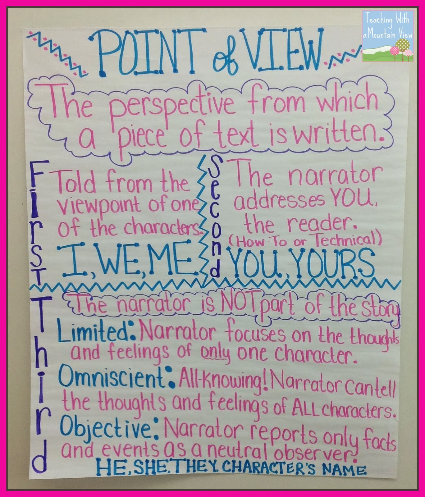 Teaching With A Mountain View Anchor Charts