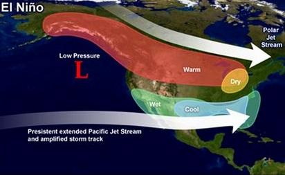Pengertian El Nino dan Dampaknya Bagi Indonesia