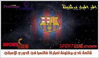 قائمة نادي برشلونة لمباراة فالنسيا في الدوري الإسباني