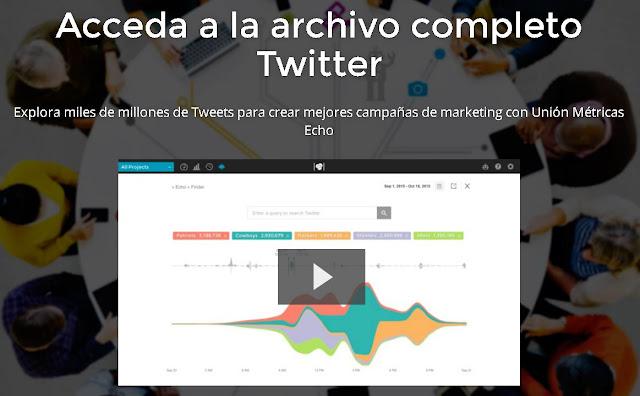 Union Metrics, el servicio de analíticas sociales ha lanzado Echo