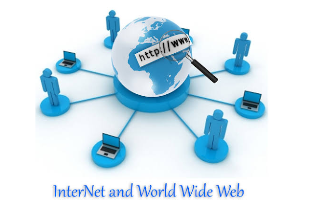 WWW,HTTP,HTTPS & SSL Certificate  কী? এর কাজ কি? (বিস্তারিত)