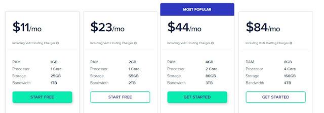 vultr plan pricing standard
