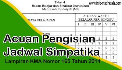 Lampiran KMA Nomor 165 Tahun 2014