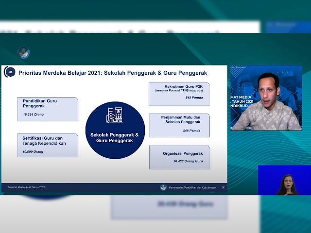 Ini  Sasaran Program Prioritas Merdeka Belajar Tahun 2021 dari Kemendikbud