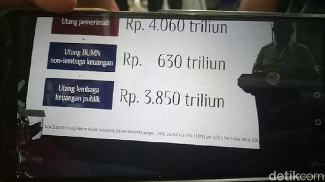 Breakingnews, Utang Pemerintah dan BUMN Mencapai Rp 10.600 Triliun