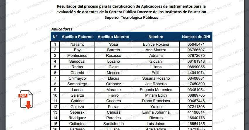 MINEDU: Resultados del proceso para la Certificación de Aplicadores