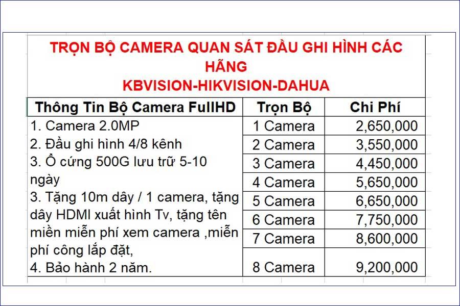 Bảng giá lắp đặt trọn bộ camera KBVISION