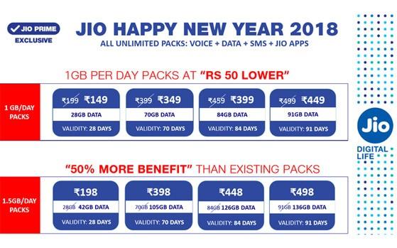 Jio Plans 2018