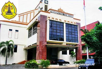 Daftar Fakultas dan Program Studi USM Universitas Semarang