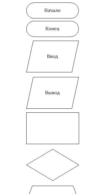 Блок схема алгоритма решение фото 192
