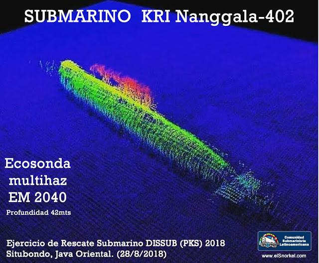 En el 2018 el Submarino KRI Nanggala-402 habia realizado un simulacro de DISSUB