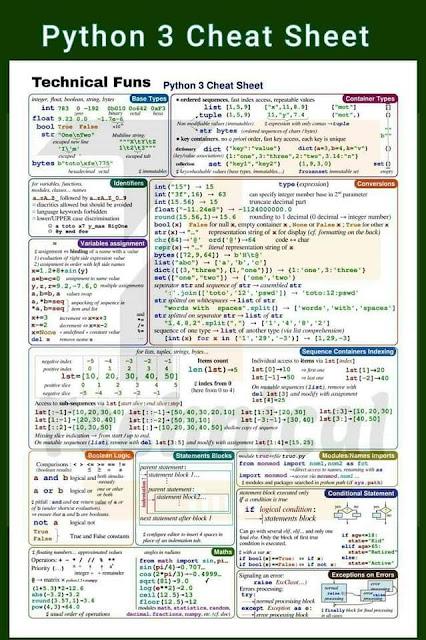 Advance Python & Python for Data Science Cheat sheet 2020 Full PDF