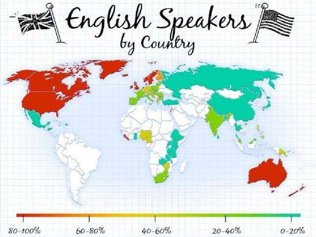 Tiếng Anh rất phổ biến trên thế giới