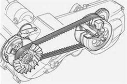 Daftar Harga As Pulley Motor Matic Mio Beat dan Vario