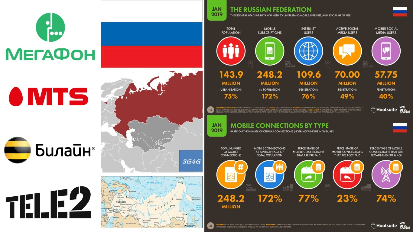 Operator Watch Blog: Russia: the largest telecom market in Europe