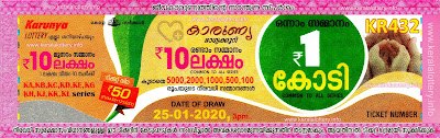 """keralalottery.info, """"kerala lottery result 25 1 2020 karunya kr 432"""", 25th January 2020 result karunya kr.432 today, kerala lottery result 25.1.2020, kerala lottery result 25-1-2020, karunya lottery kr 432 results 25-01-2020, karunya lottery kr 432, live karunya lottery kr-432, karunya lottery, kerala lottery today result karunya, karunya lottery (kr-432) 25/01/2020, kr432, 25/1/2020, kr 432, 25.01.2020, karunya lottery kr432, karunya lottery 25.1.2020, kerala lottery 25/1/2020, kerala lottery result 25-1-2020, kerala lottery results 25 1 2020, kerala lottery result karunya, karunya lottery result today, karunya lottery kr432, 25-1-2020-kr-432-karunya-lottery-result-today-kerala-lottery-results, keralagovernment, result, gov.in, picture, image, images, pics, pictures kerala lottery, kl result, yesterday lottery results, lotteries results, keralalotteries, kerala lottery, keralalotteryresult, kerala lottery result, kerala lottery result live, kerala lottery today, kerala lottery result today, kerala lottery results today, today kerala lottery result, karunya lottery results, kerala lottery result today karunya, karunya lottery result, kerala lottery result karunya today, kerala lottery karunya today result, karunya kerala lottery result, today karunya lottery result, karunya lottery today result, karunya lottery results today, today kerala lottery result karunya, kerala lottery results today karunya, karunya lottery today, today lottery result karunya, karunya lottery result today, kerala lottery result live, kerala lottery bumper result, kerala lottery result yesterday, kerala lottery result today, kerala online lottery results, kerala lottery draw, kerala lottery results, kerala state lottery today, kerala lottare, kerala lottery result, lottery today, kerala lottery today draw result"""
