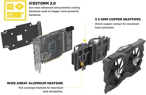 ZOTAC Gaming GeForce RTX 2070 Super Mini 8GB