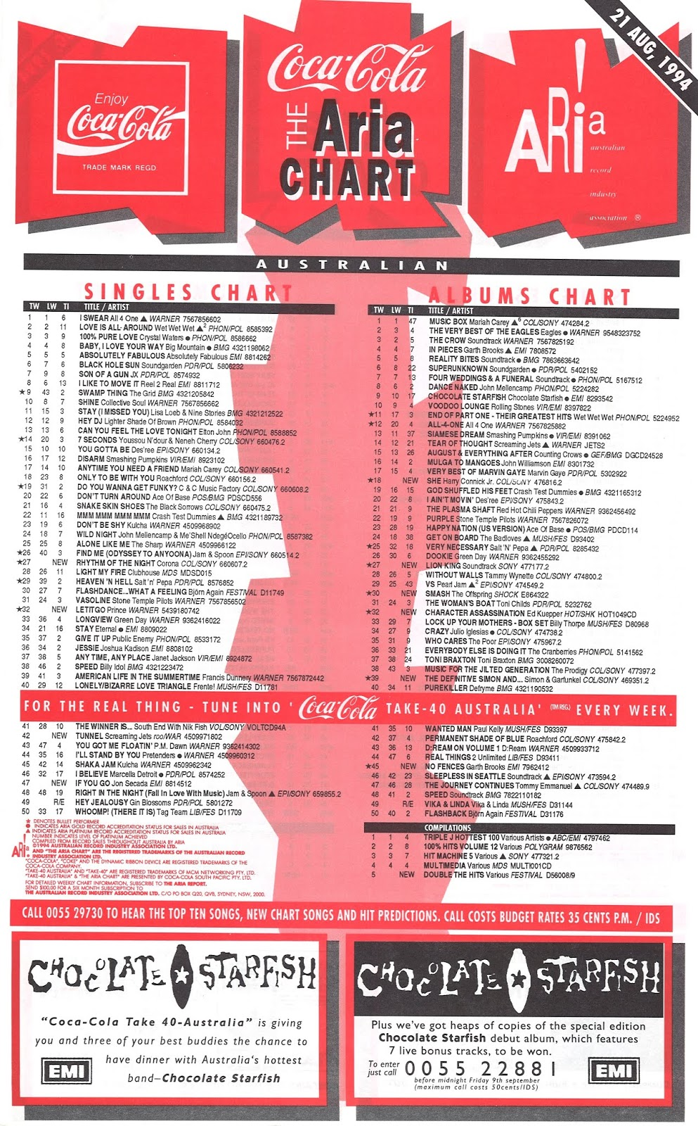Chart Beats: 25 Years Ago This Week: August 21, 1994