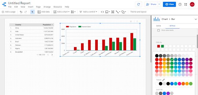 Google Data Studio Customization