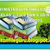 Administrasi pembelajaran kelas 2,3,4,5 dan 6 SD/MI Kurikulum 2013