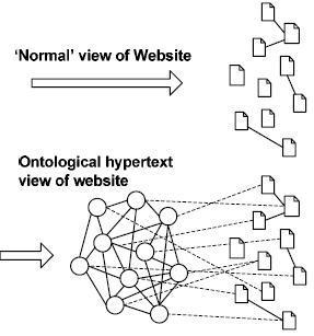 My study in Information Technology: Semantic Web, RDF