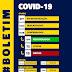 Afogados registra 10 novos casos de Covid-19 neste sábado (28)