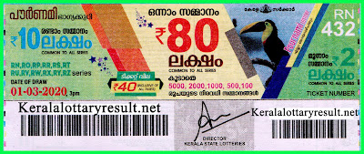 LIVE: Kerala Lottery Result 01-03-2020 Pournami RN-432 Lottery Result