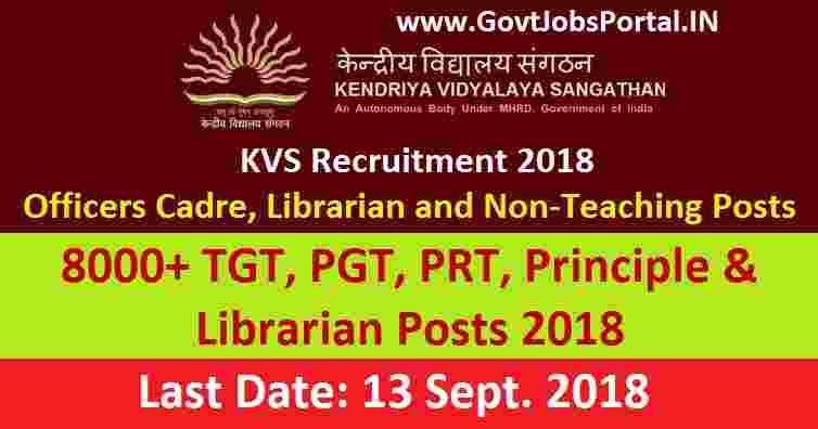 on 12th p govt job online form chhattisgarh